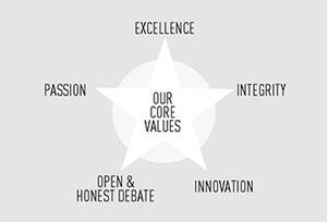 talis_holdings_values